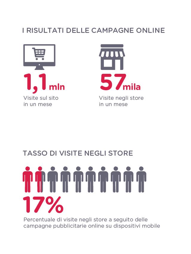 infografica-mobile-02