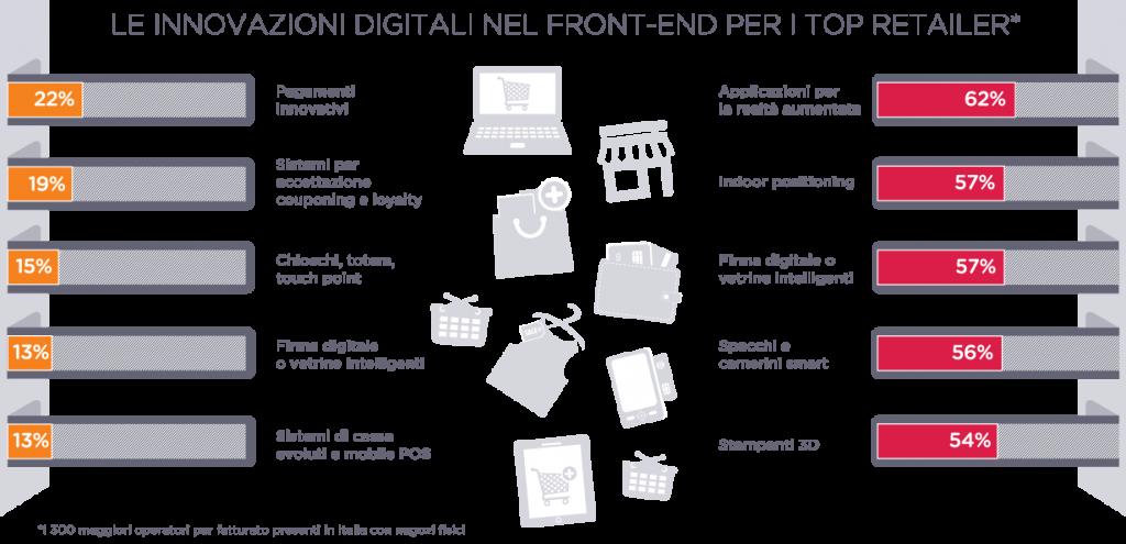 29-12-2016_innovazioni_digitali