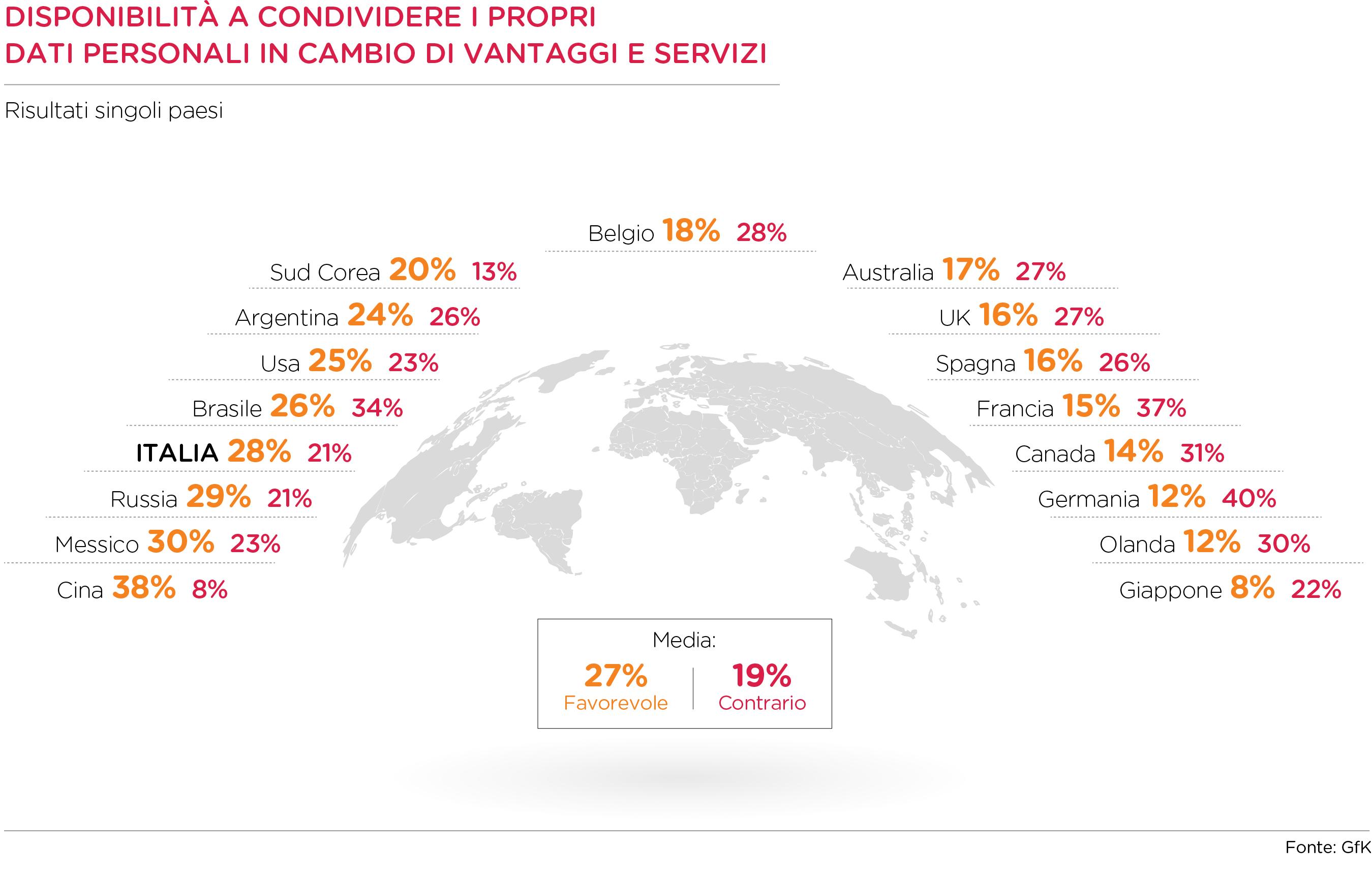 infografica_cofidis